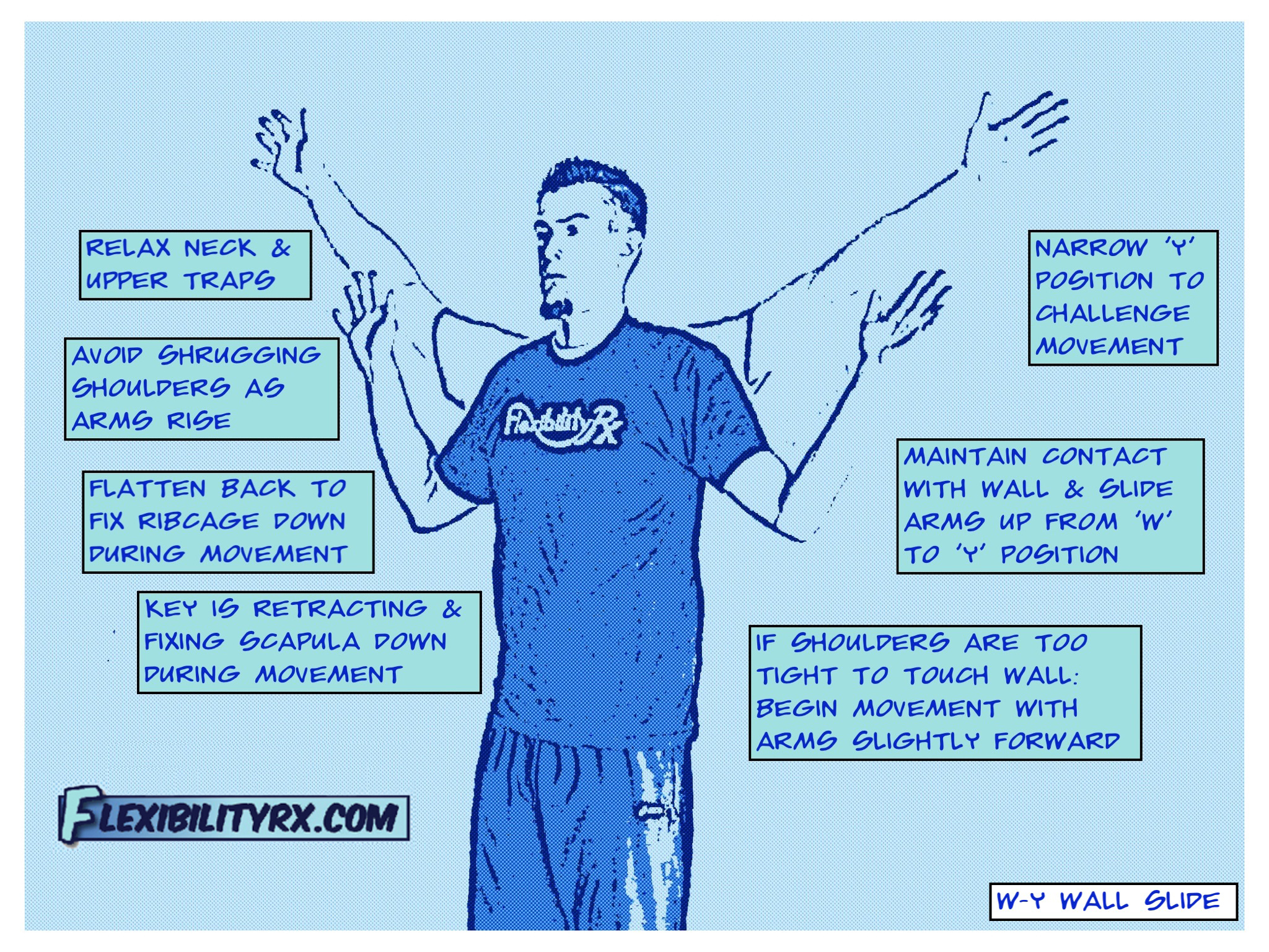 Shoulder Mobility Exercises: Scapular Wall Slides ...