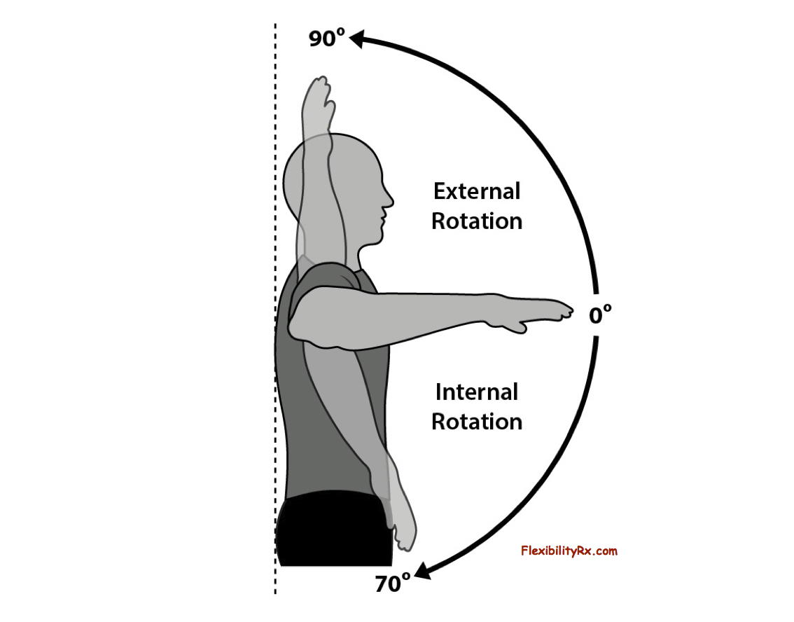 Improving Shoulder Position for the Overhead Squat | FlexibilityRx ...